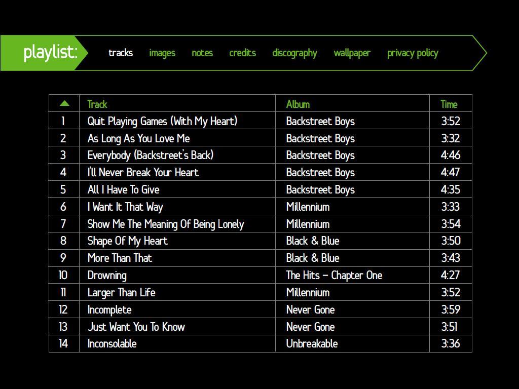 Backstreet Boys-Playlist The Very Best Of Backstreet Boys-(Remastered)-2010